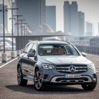 2021 Mercedes GLC 300 Release Date